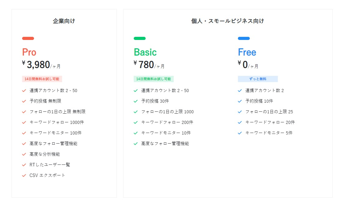 SocialDog(ソーシャルドッグ)料金表